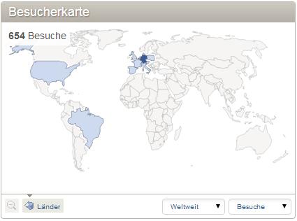Piwik-Statistik, woher die Besucher kommen - Henning Uhle