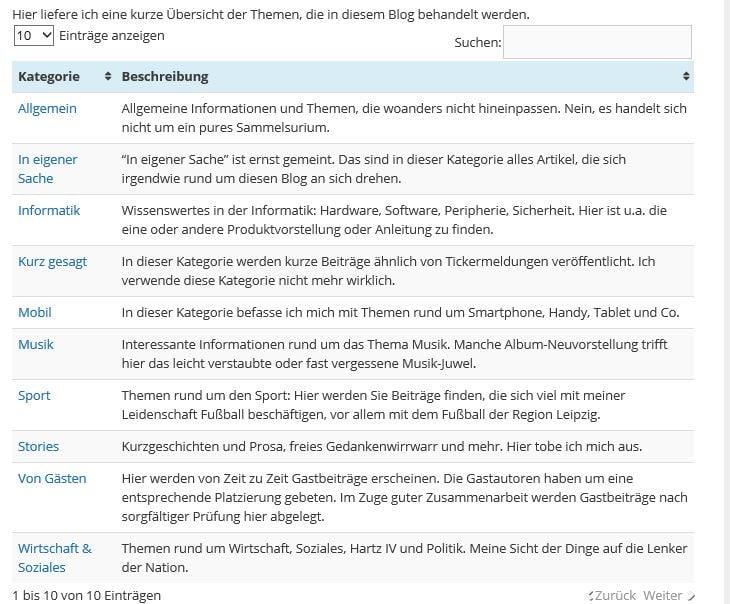 Kategorien im Blog - Screenshot Henning Uhle