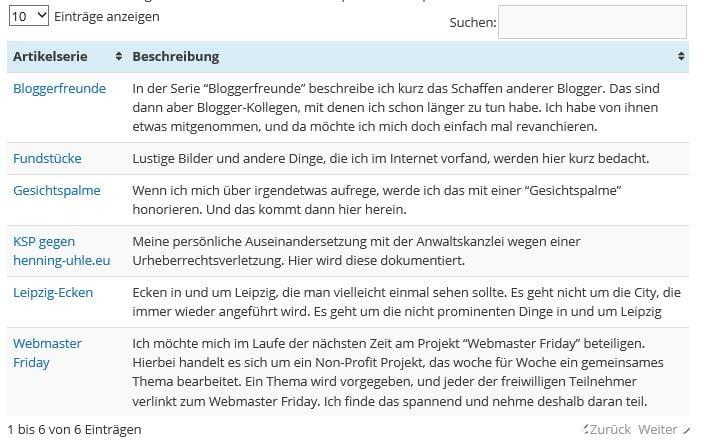 Artikelserien im Blog - Screenshot Henning Uhle