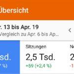 Google Analytics mit neuer Smartphone-App