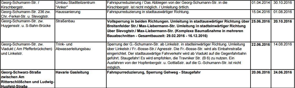 Baumaßnahmen der nächsten Wochen in der Georg-Schumann-Straße - Quelle: Stadt Leipzig
