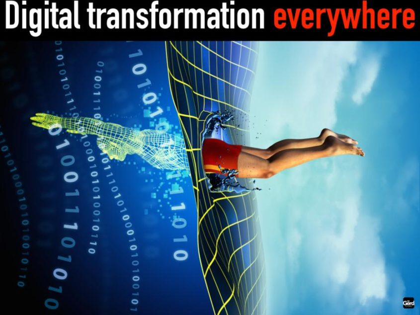 Digital Transformation - by Futurist Speaker Gerd Leonhard CC BY-SA 2.0 [https://creativecommons.org/licenses/by-sa/2.0/] via https://www.flickr.com/photos/gleonhard/16474476590
