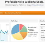 Blogger und Google Analytics