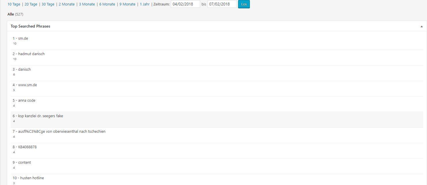 WP-Statistik: Top-Suchbegriffe im gewählten Zeitraum